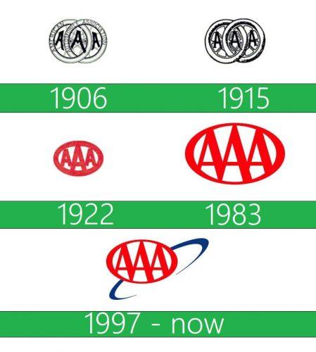 AAA Logo historia