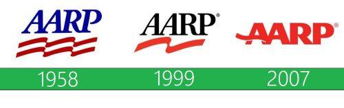 AARP Logo istoria