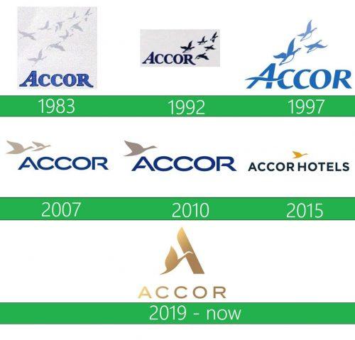 Accor Logo historia
