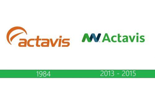 Actavis Logo historia