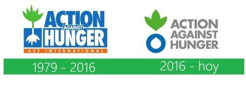 Action Against Hunger Logo historia