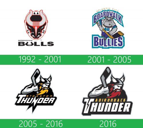Adirondack Thunder Logo historia