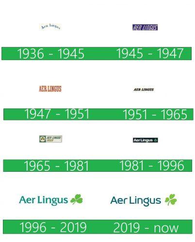Aer Lingus Logo historia