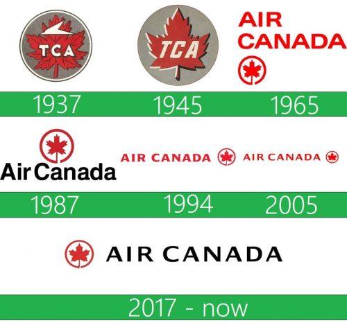 Air Canada Logo historia