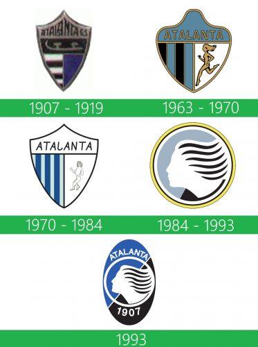 Atalanta Logo historia