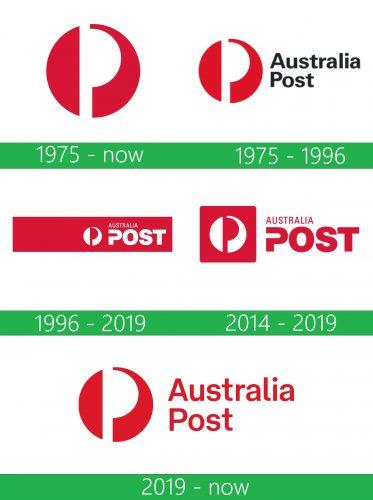 Australia Post Logo historia