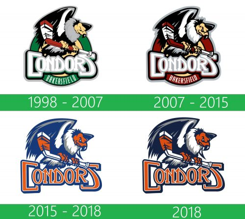 Bakersfield Condors Logo historia