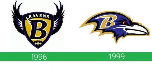 Baltimore Ravens Logo historia
