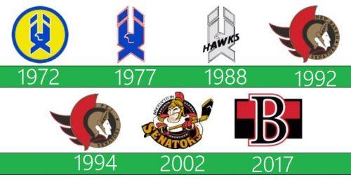Belleville Senators Logo historia