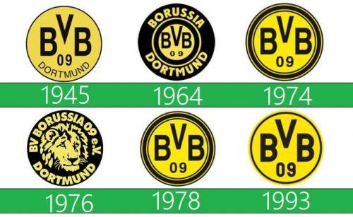 BVB Logo historia