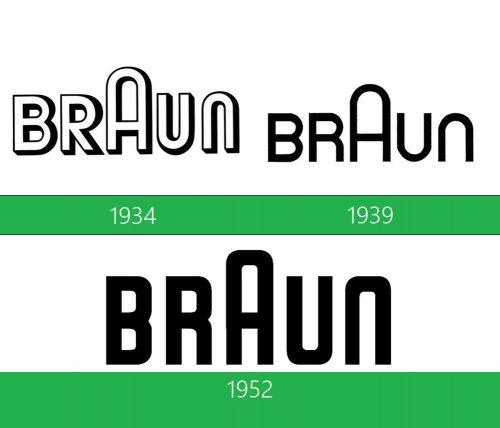 Braun Logo historia