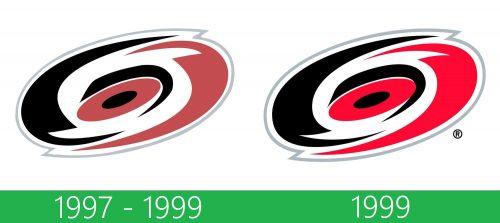 Carolina Hurricanes Logo historia
