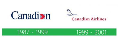 Canadian Airlines Logo historia