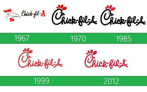 Chick-fil-A Logo historia