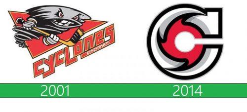 Cincinnati Cyclones Logo history