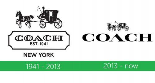 Coach Logo historia