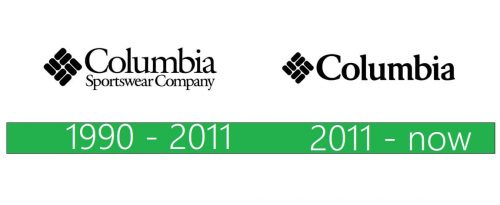 Columbia Logo historia