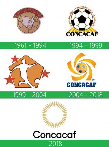 Concacaf Logo historia