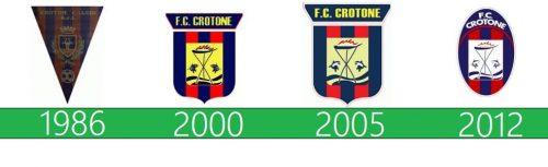 Crotone Logo historia
