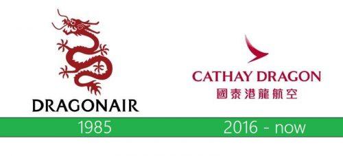 Cathay Dragon Logo history