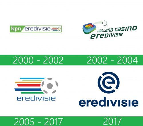 Eredivisie Logo historia