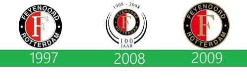 Feyenoord Logo historia