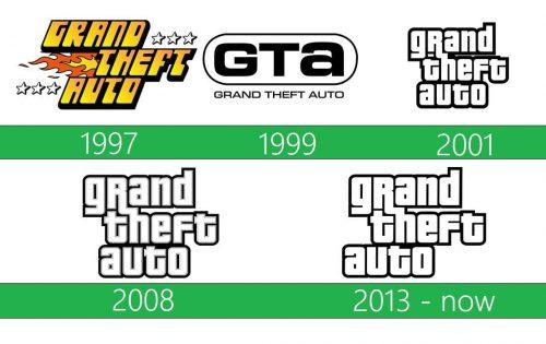 GTA Logo historia