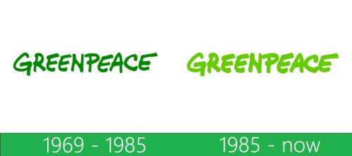 Greenpeace Logo historia