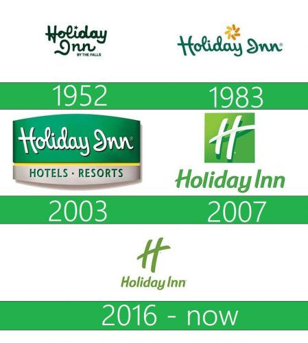 Holiday Inn Logo historia
