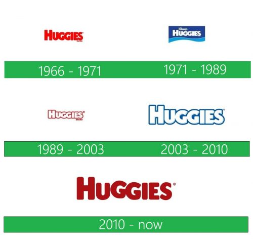 Huggies Logo historia