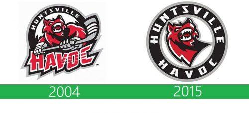 Huntsville Havoc Logo historia