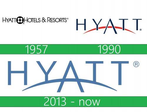 Hyatt Logo historia