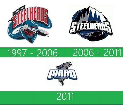 Idaho Steelheads Logo historia