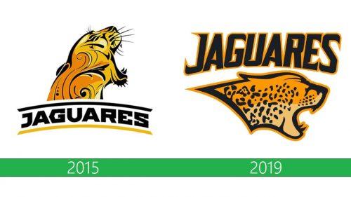 Jaguares Logo historia
