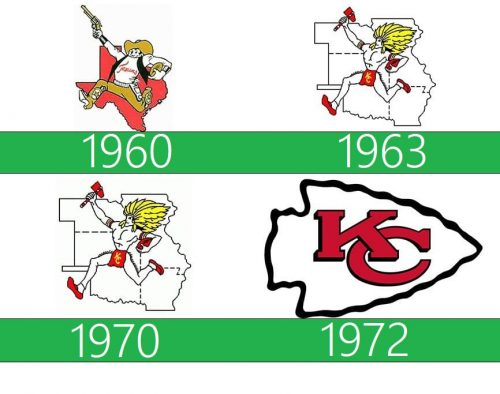 Kansas City Chiefs logo historia