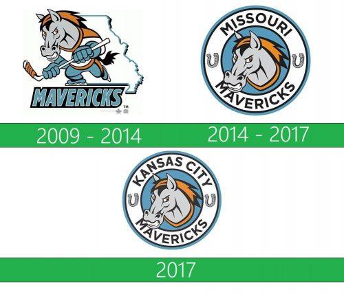 Kansas City Mavericks Logo historia