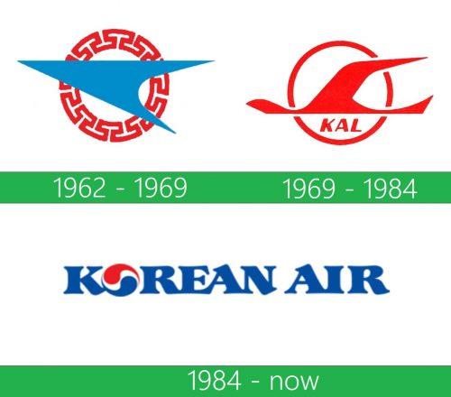 Korean Air Logo historia