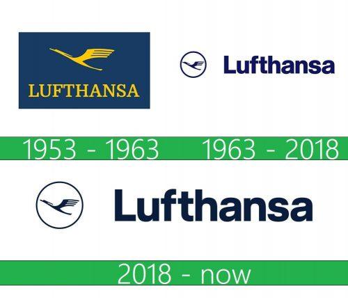 Lufthansa Logo historia