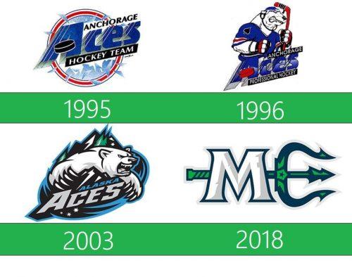 Maine Mariners Logo historia