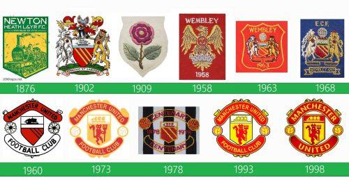 Manchester United Logo historia