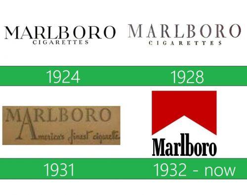 Marlboro Logo historia