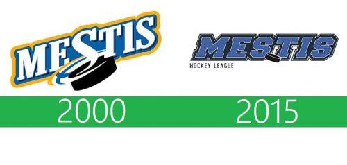 Mestis (Finland) Logo historia