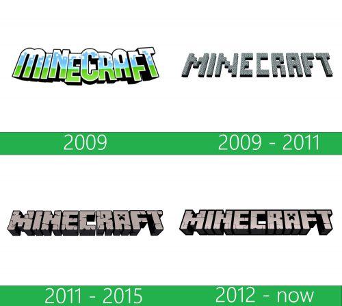 Minecraft Logo historia