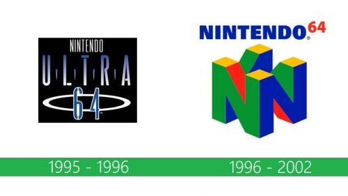 N64 Logo historia