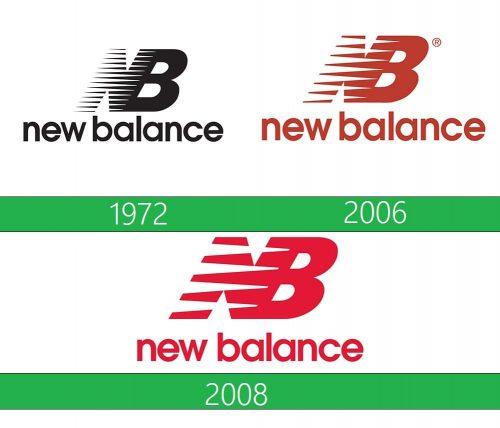 New Balance Logo historia