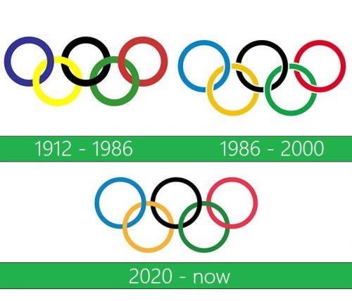 Olympics Logo historia