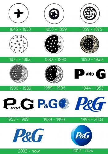 P&G Logo histoia