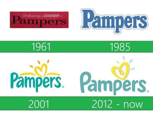Pampers Logo historia