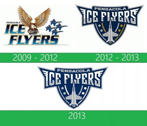 Pensacola Ice Flyers Logo historia