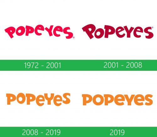 Popeyes Logo historia